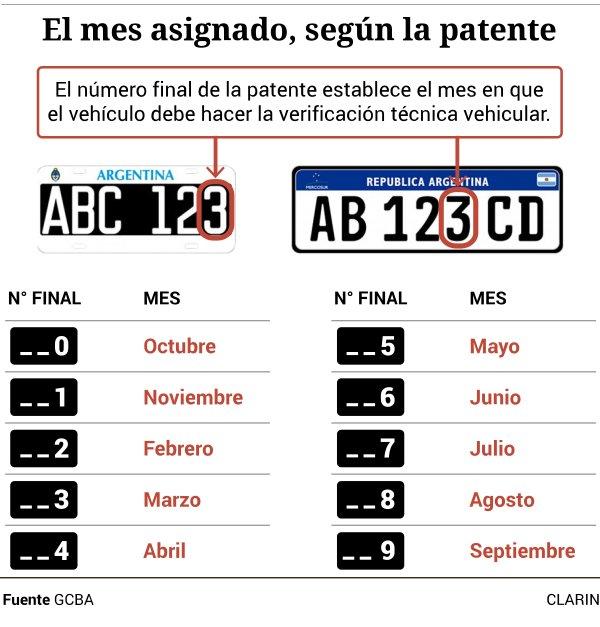 patentes_vtv_WEB